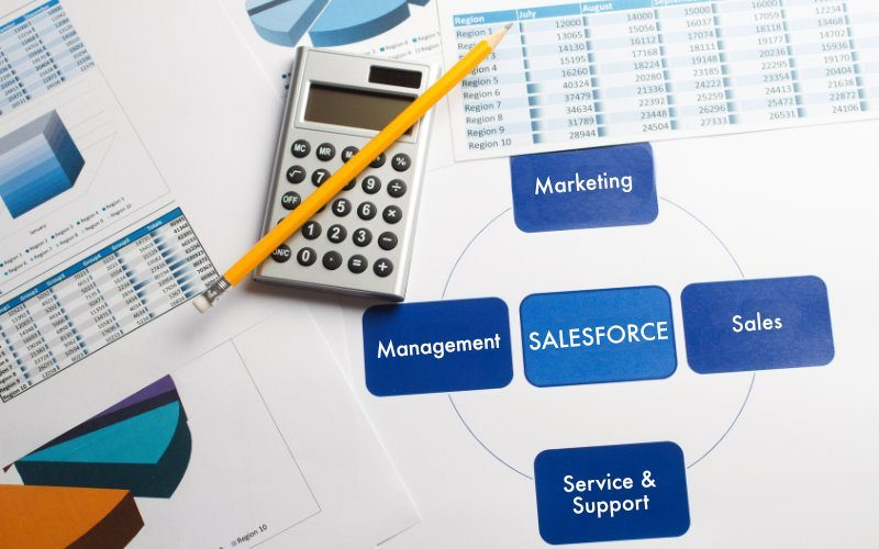 """Why Salesforce is more than just a """"sales"""" tool"""