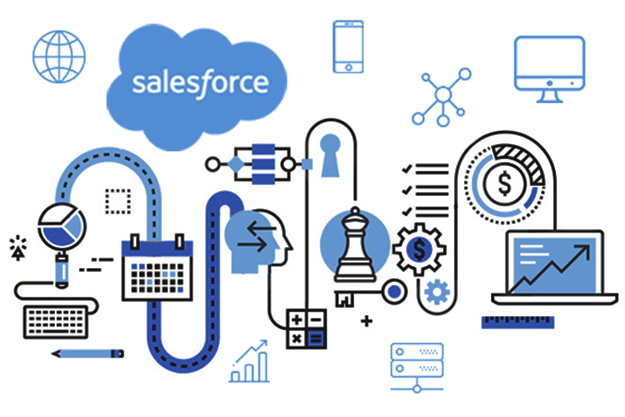 Salesforce Subcontracting